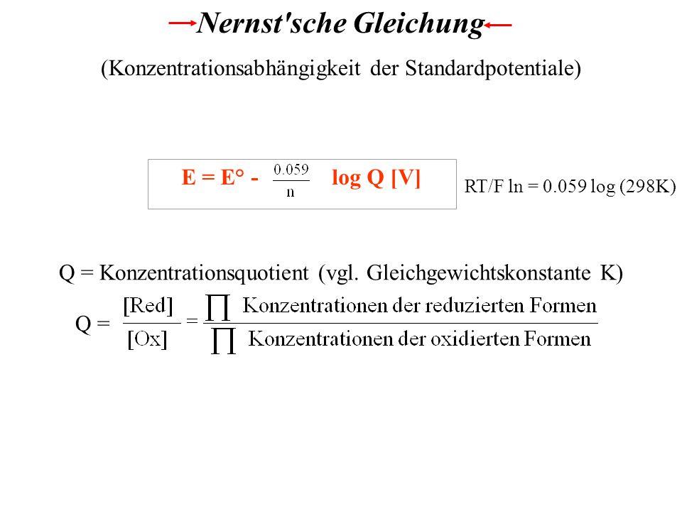 Nernst sche Gleichung (Konzentrationsabhängigkeit der Standardpotentiale) Q = Konzentrationsquotient (vgl.
