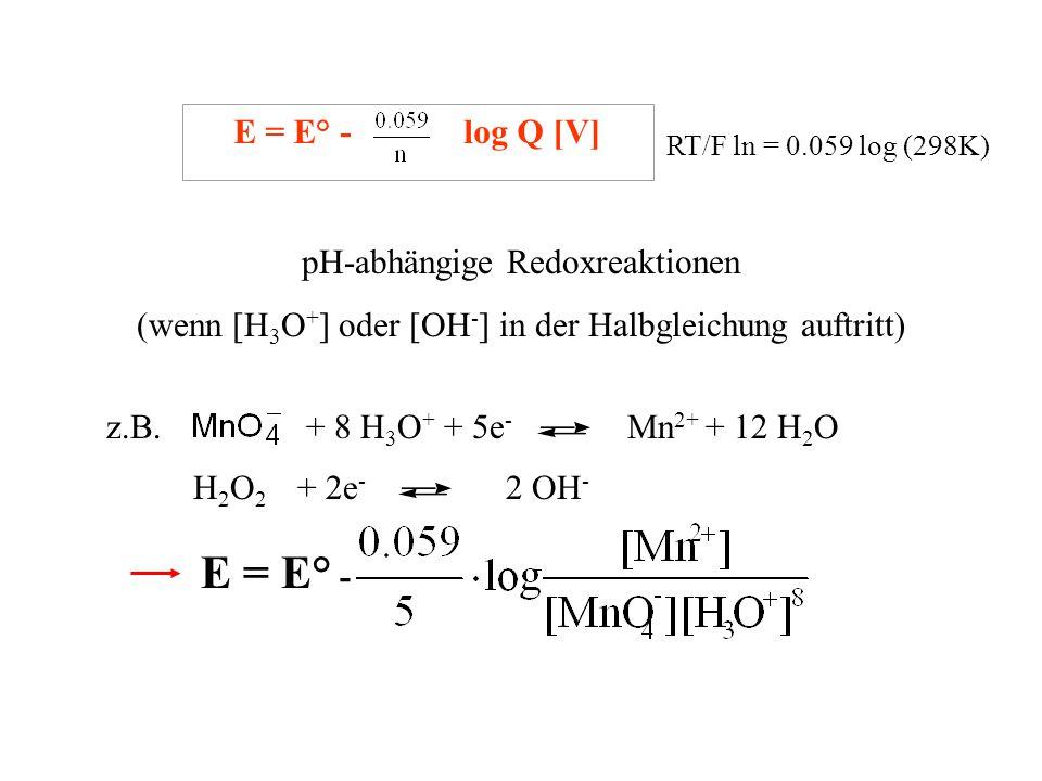 E = E° - log Q [V] RT/F ln = 0.059 log (298K) pH-abhängige Redoxreaktionen (wenn [H 3 O + ] oder [OH - ] in der Halbgleichung auftritt) + 8 H 3 O + + 5e - Mn 2+ + 12 H 2 O H 2 O 2 + 2e - 2 OH - z.B.