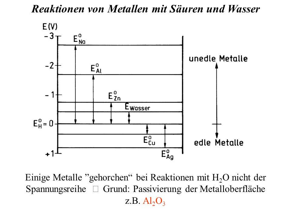 Einige Metalle gehorchen bei Reaktionen mit H 2 O nicht der Spannungsreihe  Grund: Passivierung der Metalloberfläche z.B.