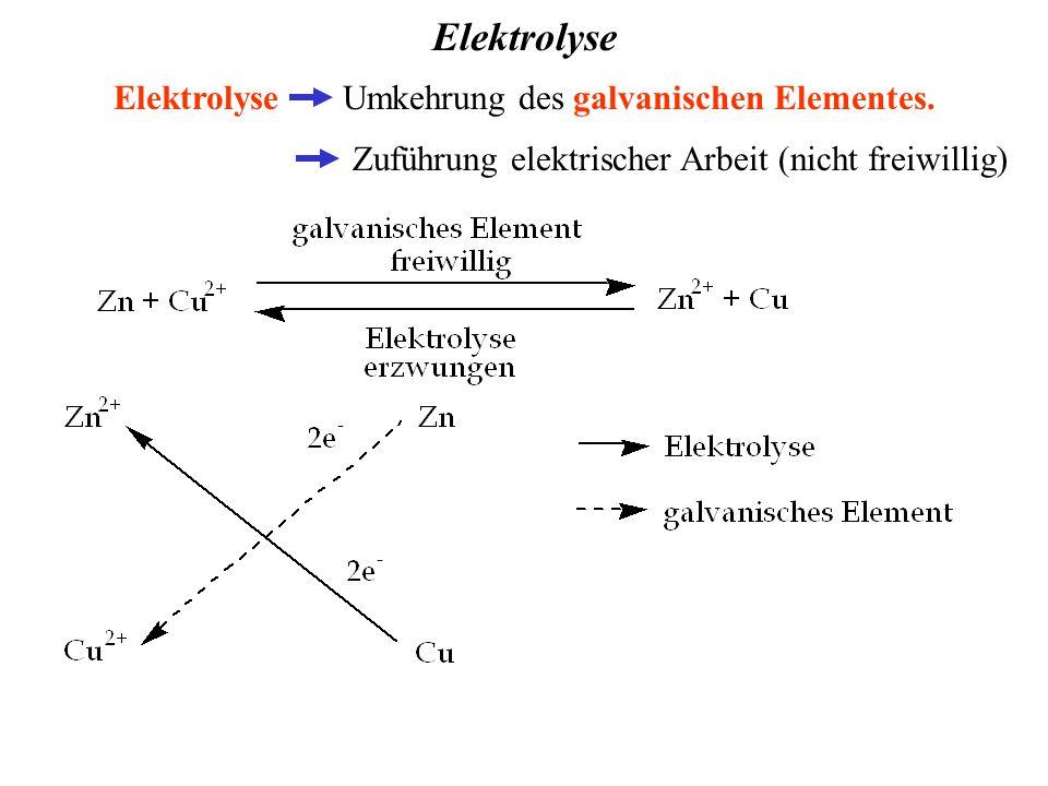 Elektrolyse Elektrolyse Umkehrung des galvanischen Elementes.