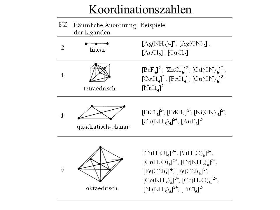 Koordinationszahlen