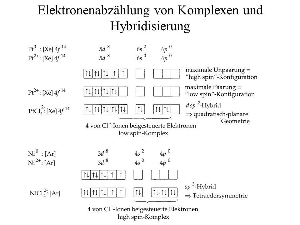 Elektronenabzählung von Komplexen und Hybridisierung