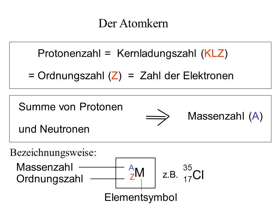 Summe von Protonen und Neutronen Massenzahl (A) Der Atomkern Protonenzahl = Kernladungszahl (KLZ) = Ordnungszahl (Z) = Zahl der Elektronen Elementsymbol Massenzahl Ordnungszahl M A Z Bezeichnungsweise: Cl 35 17 z.B.