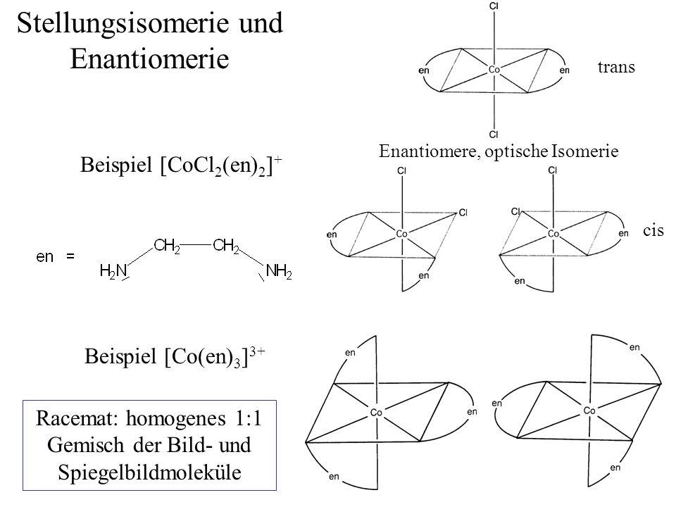 Stellungsisomerie und Enantiomerie Beispiel [CoCl 2 (en) 2 ] + trans Beispiel [Co(en) 3 ] 3+ cis Enantiomere, optische Isomerie Racemat: homogenes 1:1 Gemisch der Bild- und Spiegelbildmoleküle