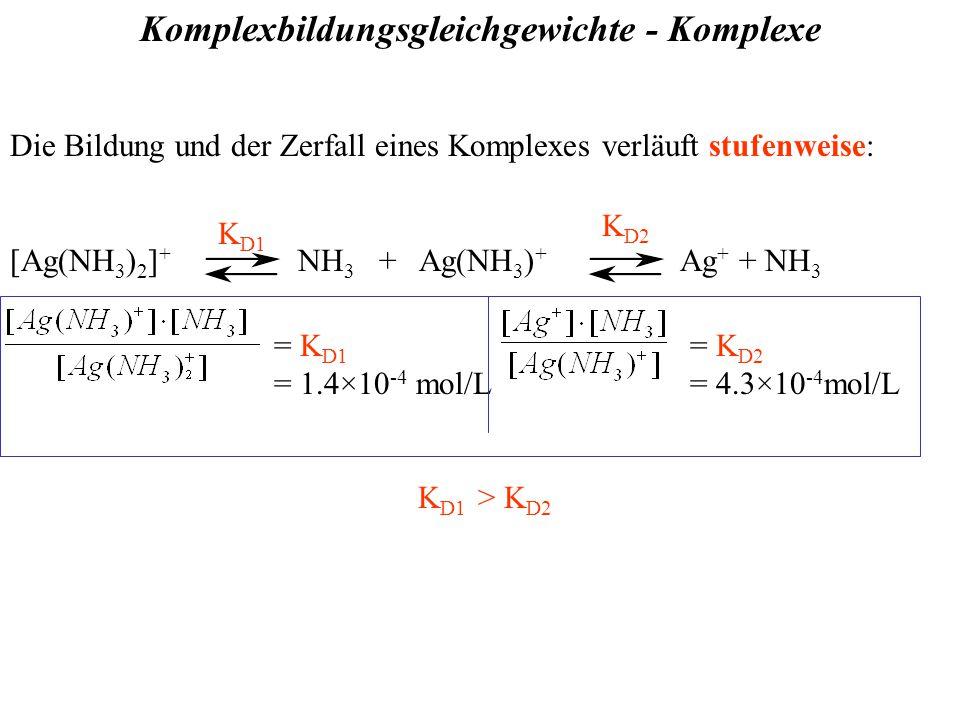 Komplexbildungsgleichgewichte - Komplexe Die Bildung und der Zerfall eines Komplexes verläuft stufenweise: [Ag(NH 3 ) 2 ] + NH 3 + Ag(NH 3 ) + Ag + + NH 3 K D1 K D2 = K D1 = 1.4  10 -4 mol/L = K D2 = 4.3  10 -4 mol/L K D1 > K D2