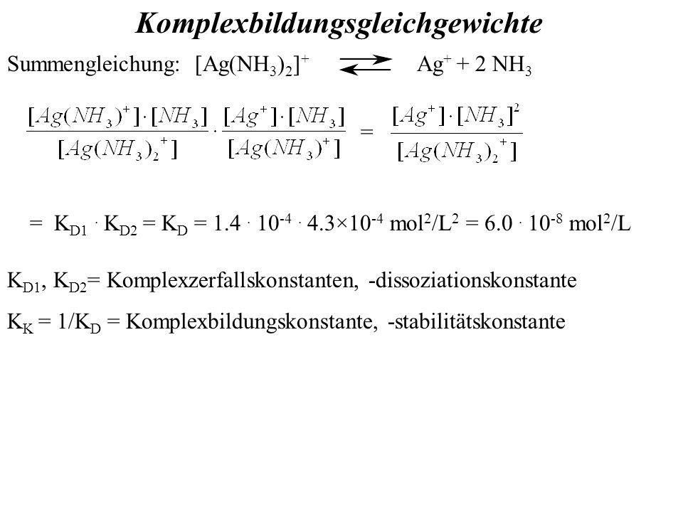 Komplexbildungsgleichgewichte Summengleichung: [Ag(NH 3 ) 2 ] + Ag + + 2 NH 3 = K D1.