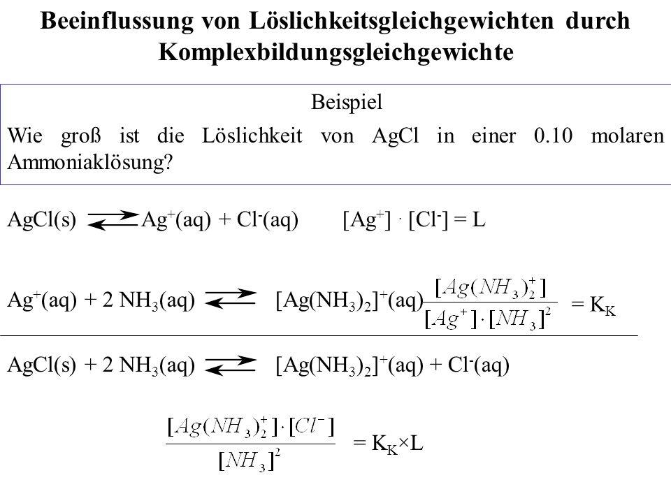 Beeinflussung von Löslichkeitsgleichgewichten durch Komplexbildungsgleichgewichte Beispiel Wie groß ist die Löslichkeit von AgCl in einer 0.10 molaren Ammoniaklösung.