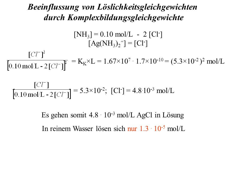 Beeinflussung von Löslichkeitsgleichgewichten durch Komplexbildungsgleichgewichte [NH 3 ] = 0.10 mol/L - 2 [Cl - ] [Ag(NH 3 ) 2 + ] = [Cl - ] = K K ×L = 1.67×10 7.