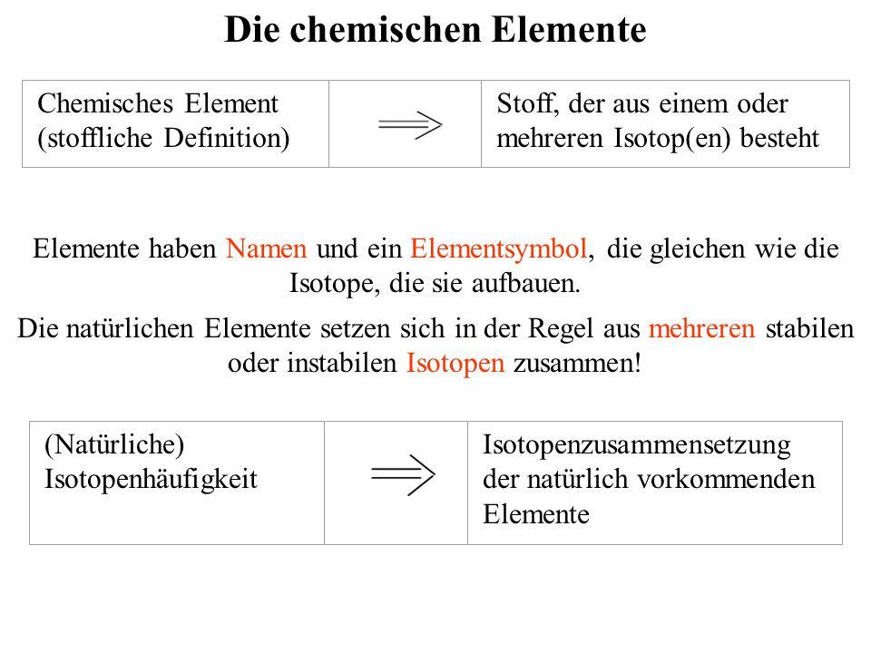 Die chemischen Elemente Chemisches Element (stoffliche Definition) Stoff, der aus einem oder mehreren Isotop(en) besteht Elemente haben Namen und ein Elementsymbol, die gleichen wie die Isotope, die sie aufbauen.