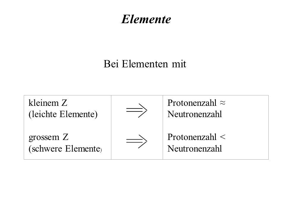 kleinem Z (leichte Elemente) grossem Z (schwere Elemente ) Protonenzahl ≈ Neutronenzahl Protonenzahl < Neutronenzahl Bei Elementen mit Elemente