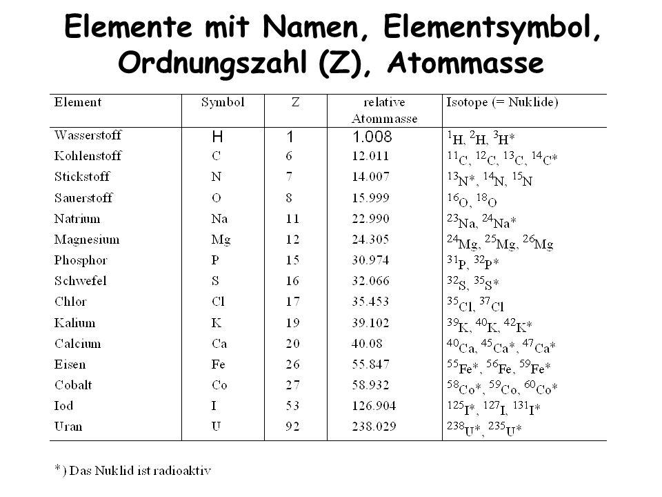 Elemente mit Namen, Elementsymbol, Ordnungszahl (Z), Atommasse