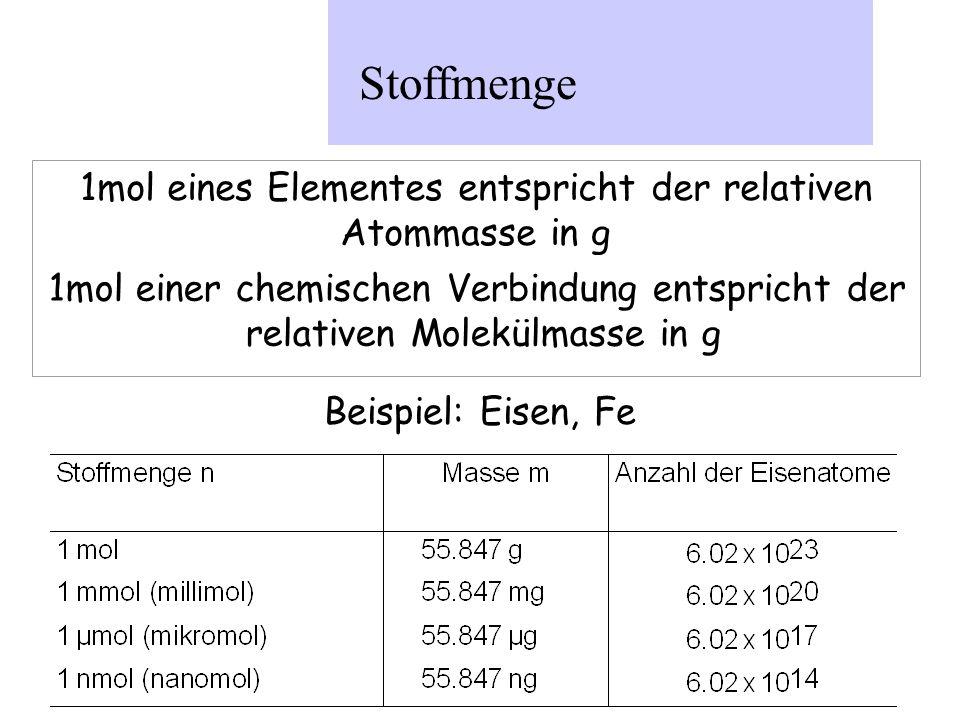 1mol eines Elementes entspricht der relativen Atommasse in g Stoffmenge Beispiel: Eisen, Fe 1mol einer chemischen Verbindung entspricht der relativen Molekülmasse in g