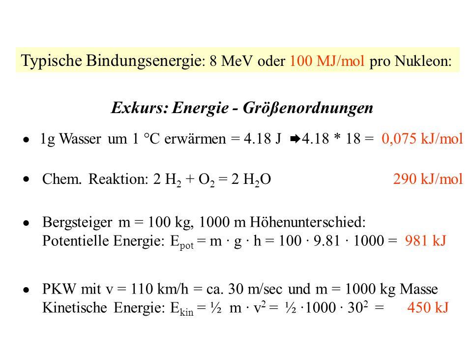 Typische Bindungsenergie : 8 MeV oder 100 MJ/mol pro Nukleon: Exkurs: Energie - Größenordnungen 1g Wasser um 1 °C erwärmen = 4.18 J   4.18 * 18 = 0,075 kJ/mol  Chem.