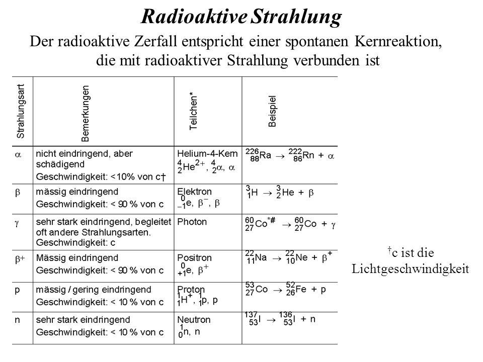 Radioaktive Strahlung Der radioaktive Zerfall entspricht einer spontanen Kernreaktion, die mit radioaktiver Strahlung verbunden ist † c ist die Lichtgeschwindigkeit