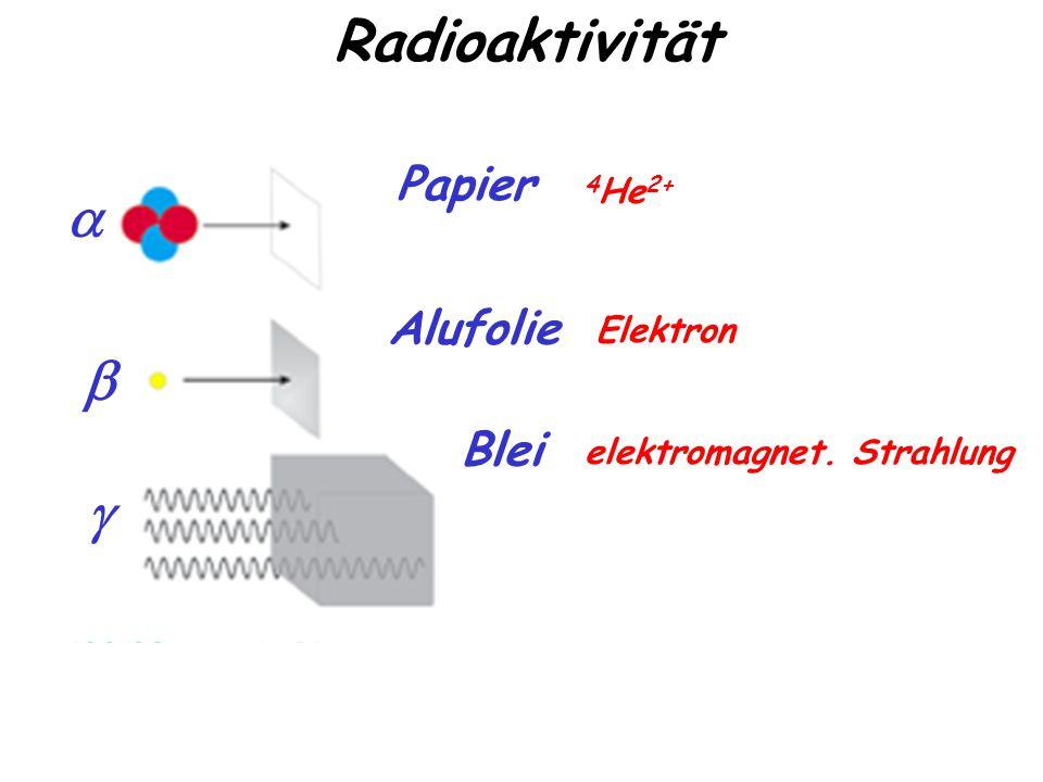    Alufolie Blei Papier elektromagnet. Strahlung Elektron 4 He 2+ Radioaktivität