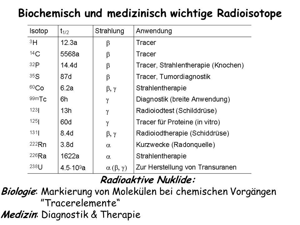 Biochemisch und medizinisch wichtige Radioisotope Radioaktive Nuklide: Biologie: Markierung von Molekülen bei chemischen Vorgängen Tracerelemente Medizin: Diagnostik & Therapie
