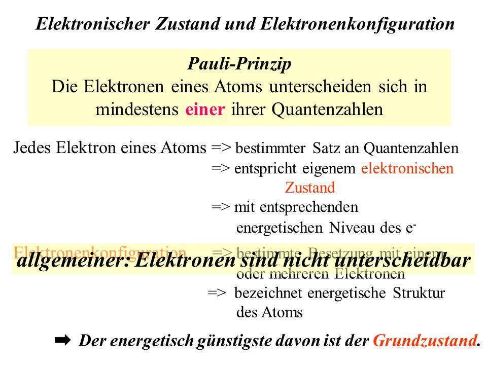 Elektronischer Zustand und Elektronenkonfiguration Jedes Elektron eines Atoms => bestimmter Satz an Quantenzahlen => entspricht eigenem elektronischen Zustand => mit entsprechenden energetischen Niveau des e - Elektronenkonfiguration => bestimmte Besetzung mit einem oder mehreren Elektronen => bezeichnet energetische Struktur des Atoms Der energetisch günstigste davon ist der Grundzustand.
