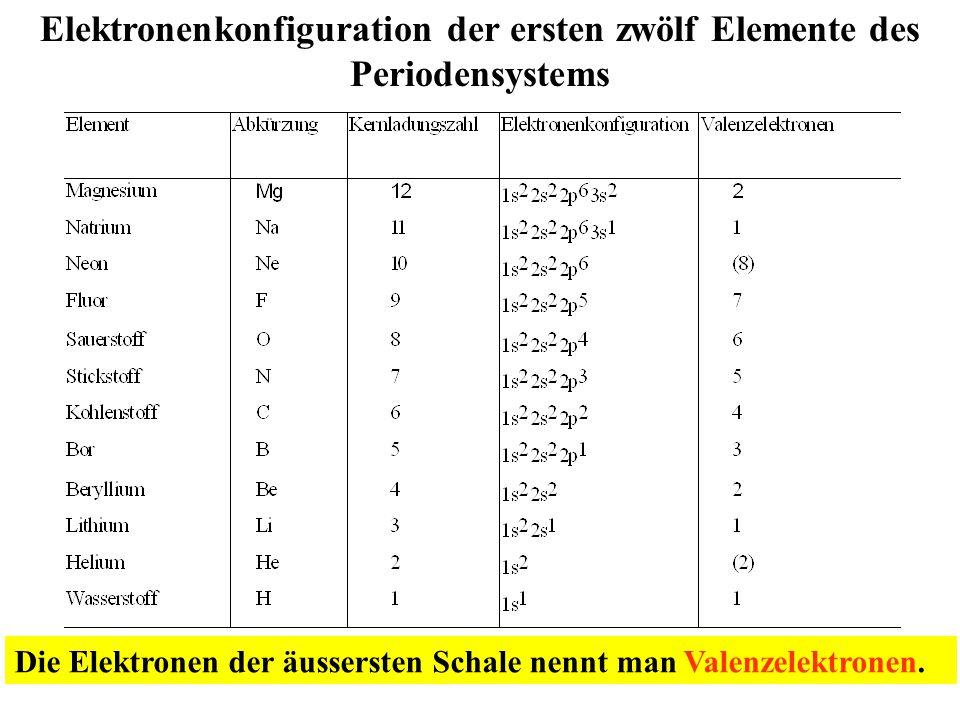 Die Elektronen der äussersten Schale nennt man Valenzelektronen.