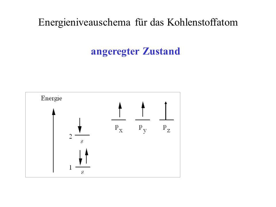 x, y, z entspricht den Magnetquanten- zahlen m = 1, -1, 0.