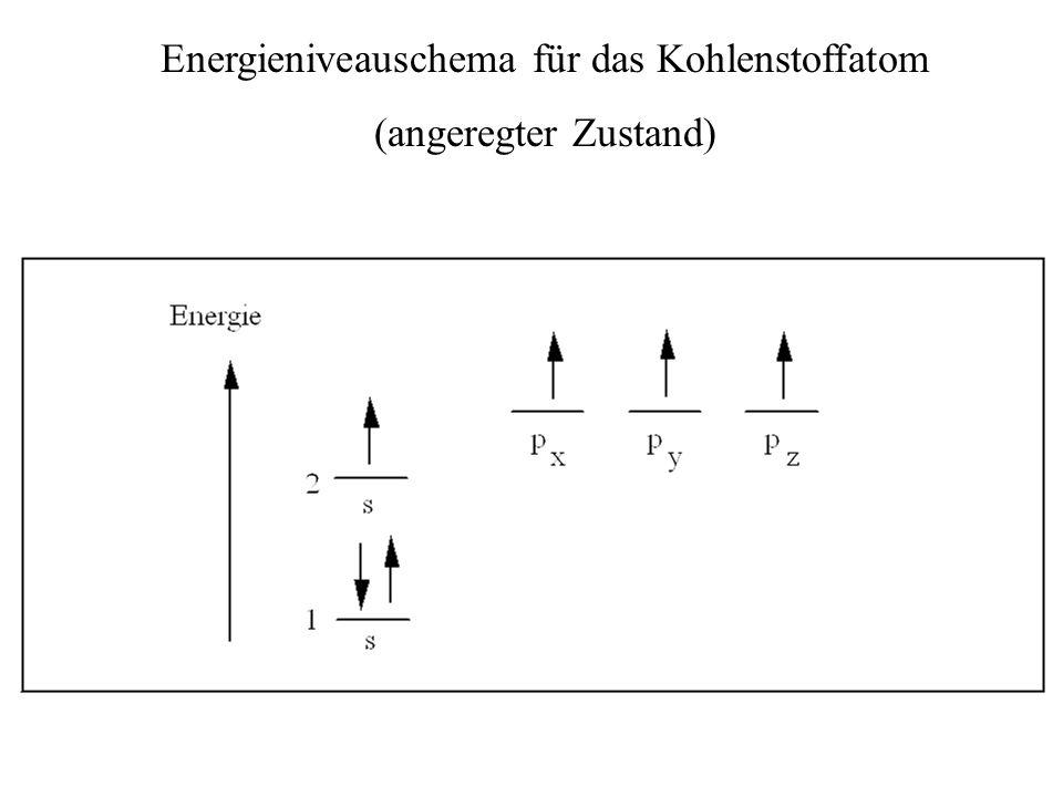 Energieniveauschema für das Kohlenstoffatom (angeregter Zustand)