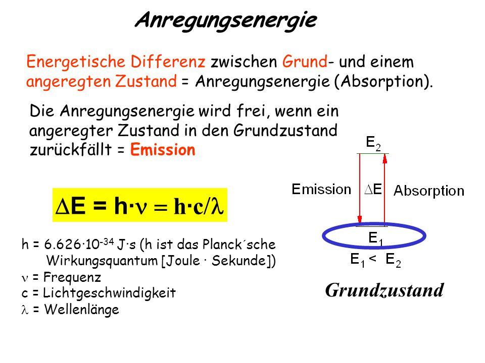 Anregungsenergie Energetische Differenz zwischen Grund- und einem angeregten Zustand = Anregungsenergie (Absorption).