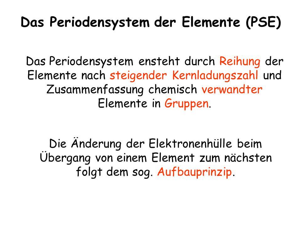 Das Periodensystem der Elemente (PSE) Das Periodensystem ensteht durch Reihung der Elemente nach steigender Kernladungszahl und Zusammenfassung chemisch verwandter Elemente in Gruppen.