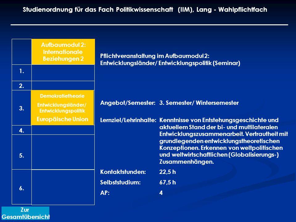 Pflichtveranstaltung im Aufbaumodul 2: Entwicklungsländer/ Entwicklungspolitik (Seminar) Angebot/Semester: 3.