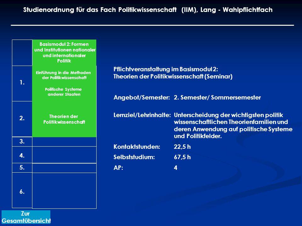 Pflichtveranstaltung im Basismodul 2: Theorien der Politikwissenschaft (Seminar) Angebot/Semester: 2.