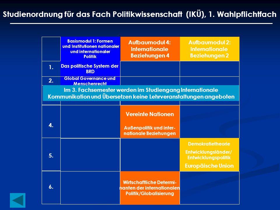 Studienordnung für das Fach Politikwissenschaft (IKÜ), 1.