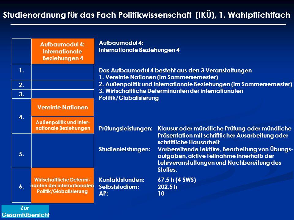Aufbaumodul 4: Internationale Beziehungen 4 Das Aufbaumodul 4 besteht aus den 3 Veranstaltungen 1.