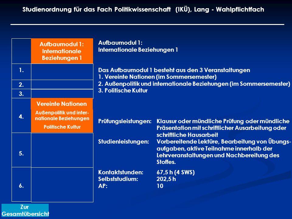 Aufbaumodul 1: Internationale Beziehungen 1 Das Aufbaumodul 1 besteht aus den 3 Veranstaltungen 1.