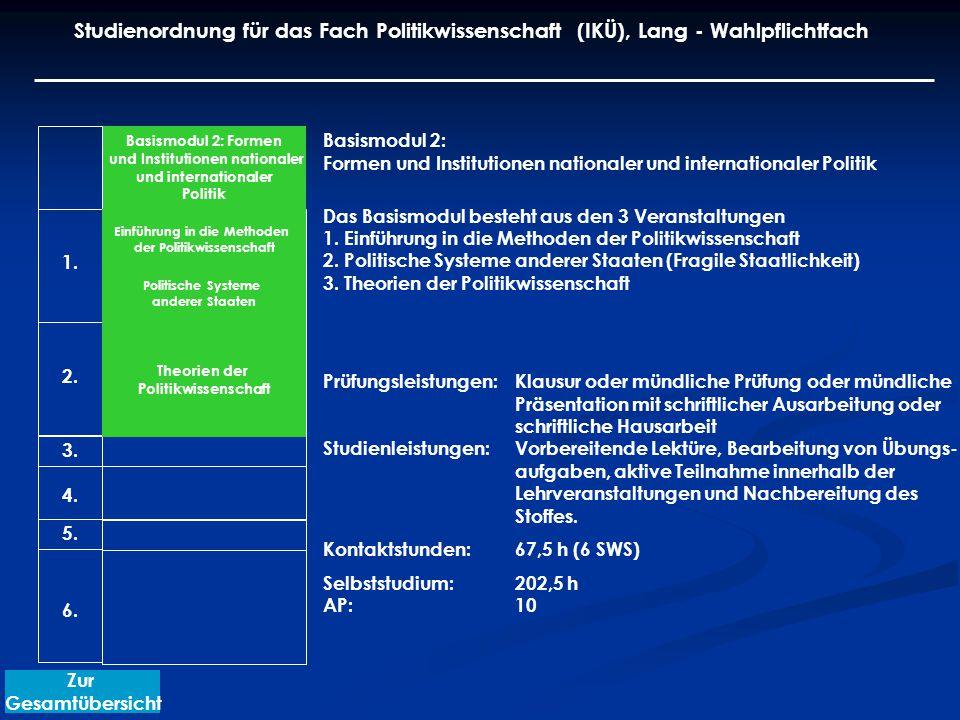 Basismodul 2: Formen und Institutionen nationaler und internationaler Politik Das Basismodul besteht aus den 3 Veranstaltungen 1.