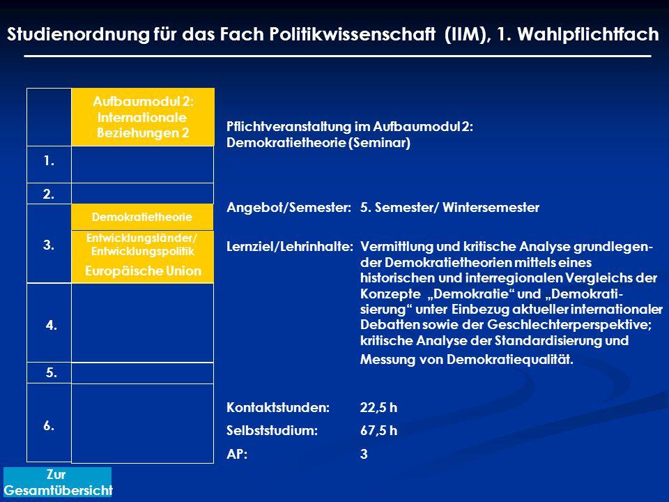 Pflichtveranstaltung im Aufbaumodul 2: Demokratietheorie (Seminar) Angebot/Semester: 5.