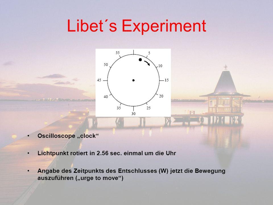 """Libet´s Experiment Oscilloscope """"clock"""" Lichtpunkt rotiert in 2.56 sec. einmal um die Uhr Angabe des Zeitpunkts des Entschlusses (W) jetzt die Bewegun"""