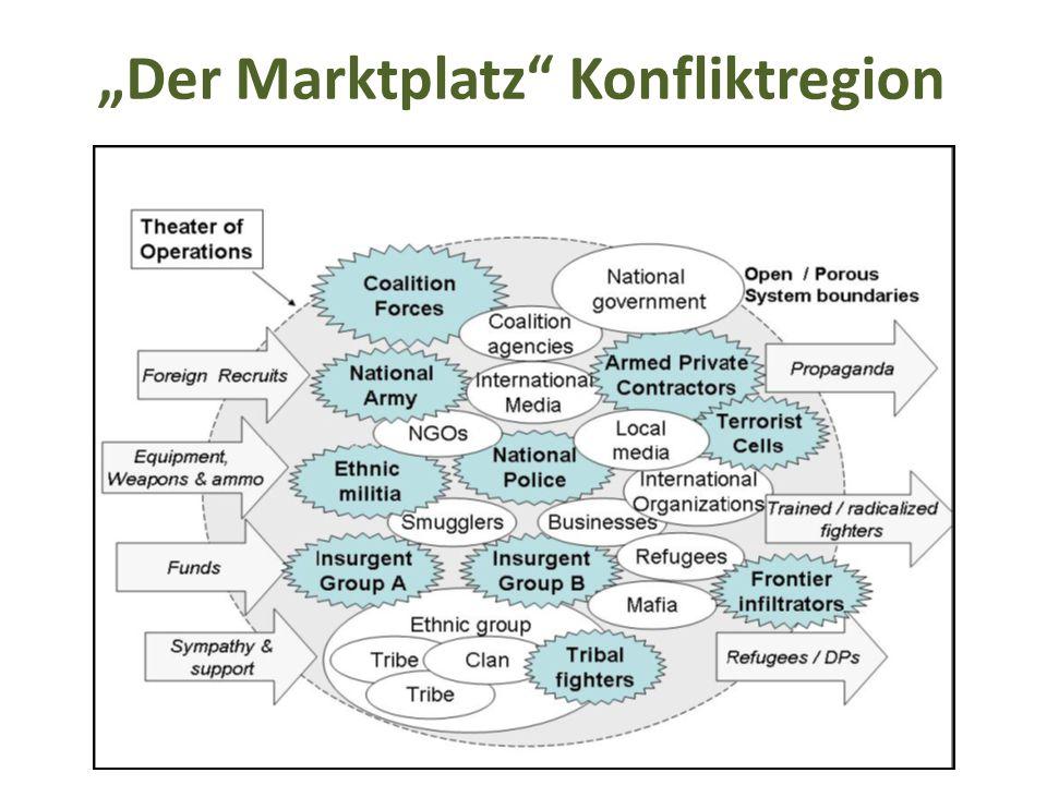 """""""Der Marktplatz"""" Konfliktregion"""