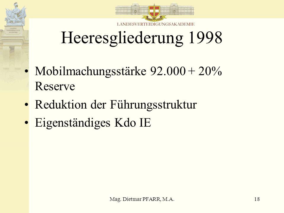 Mag. Dietmar PFARR, M.A.17 Europäische Union Artikel 17 (2) Die Fragen, auf die in diesem Artikel Bezug genommen wird, schließen humanitäre Aufgaben u