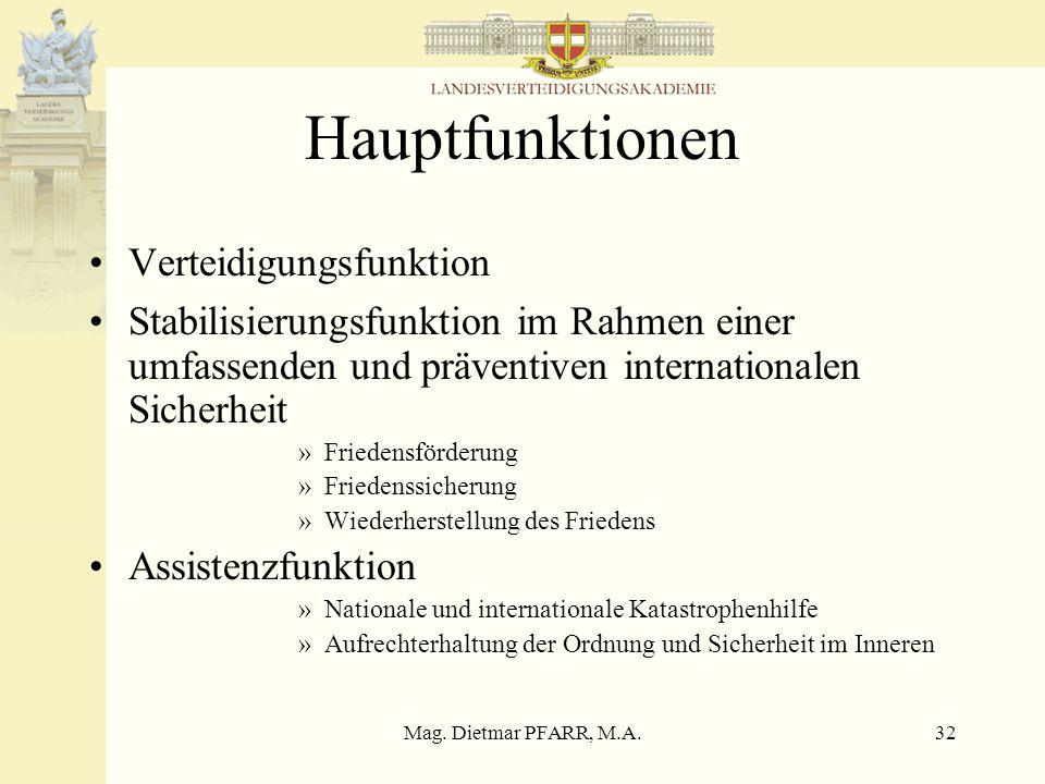 Mag. Dietmar PFARR, M.A.31 Sicherheitspolitik (2) Nationale und europäische Sicherheitspolitik sind durch weitgehend gemeinsame bzw. miteinander verei