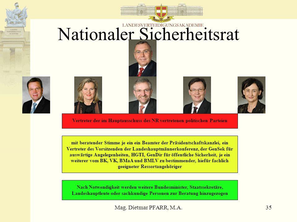 Mag. Dietmar PFARR, M.A.34 Sipol. Bericht 2000 CH – 07.
