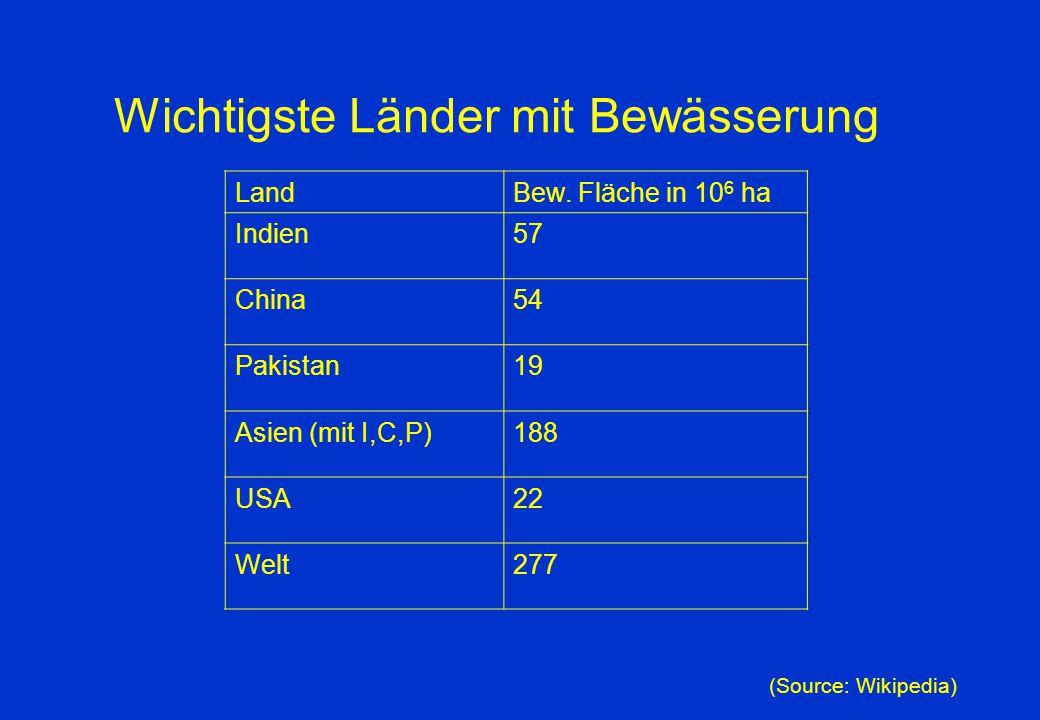 Wichtigste Länder mit Bewässerung LandBew. Fläche in 10 6 ha Indien57 China54 Pakistan19 Asien (mit I,C,P)188 USA22 Welt277 (Source: Wikipedia)