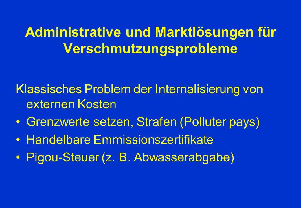 Administrative und Marktlösungen für Verschmutzungsprobleme Klassisches Problem der Internalisierung von externen Kosten Grenzwerte setzen, Strafen (P
