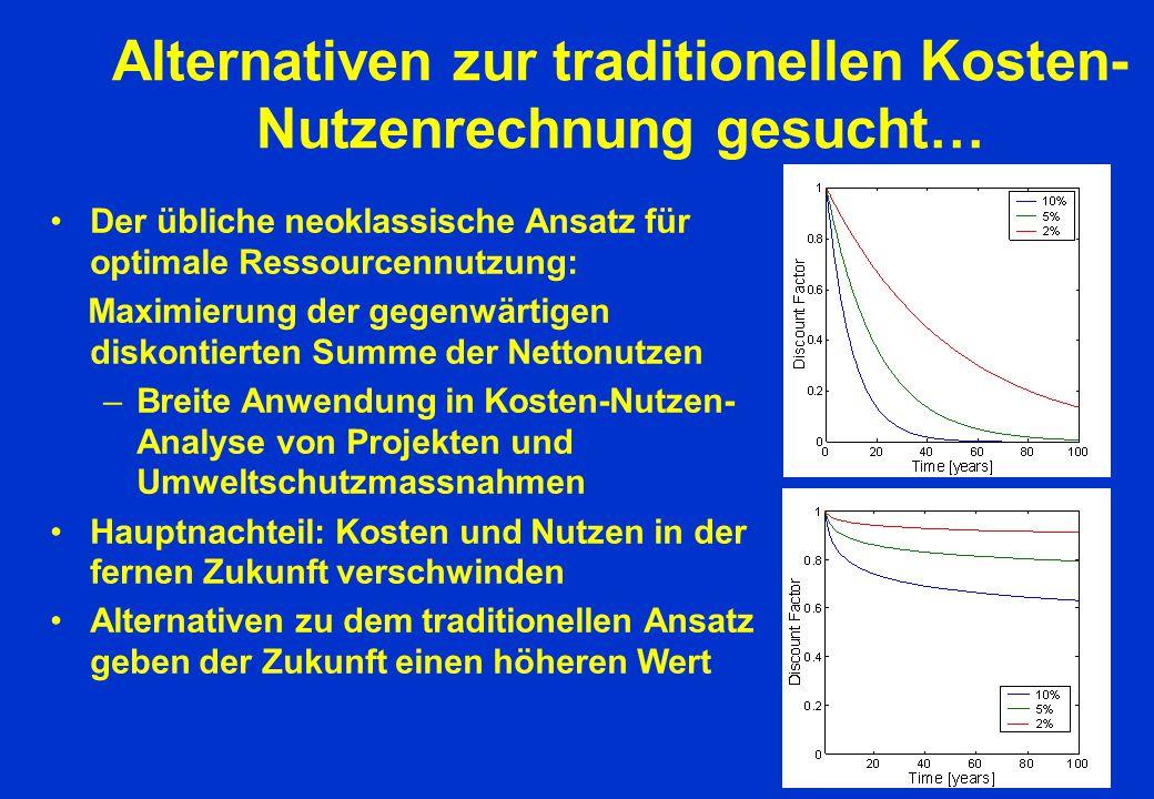 Alternativen zur traditionellen Kosten- Nutzenrechnung gesucht… Der übliche neoklassische Ansatz für optimale Ressourcennutzung: Maximierung der gegen