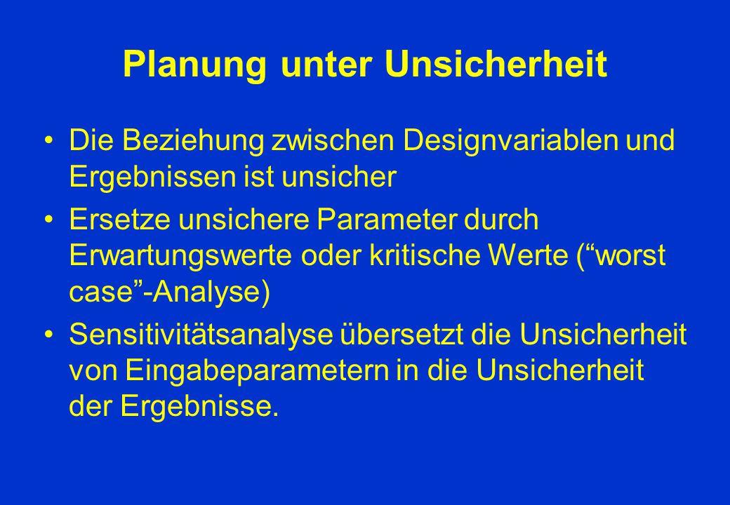 Planung unter Unsicherheit Die Beziehung zwischen Designvariablen und Ergebnissen ist unsicher Ersetze unsichere Parameter durch Erwartungswerte oder