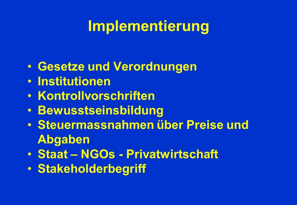 Implementierung Gesetze und Verordnungen Institutionen Kontrollvorschriften Bewusstseinsbildung Steuermassnahmen über Preise und Abgaben Staat – NGOs