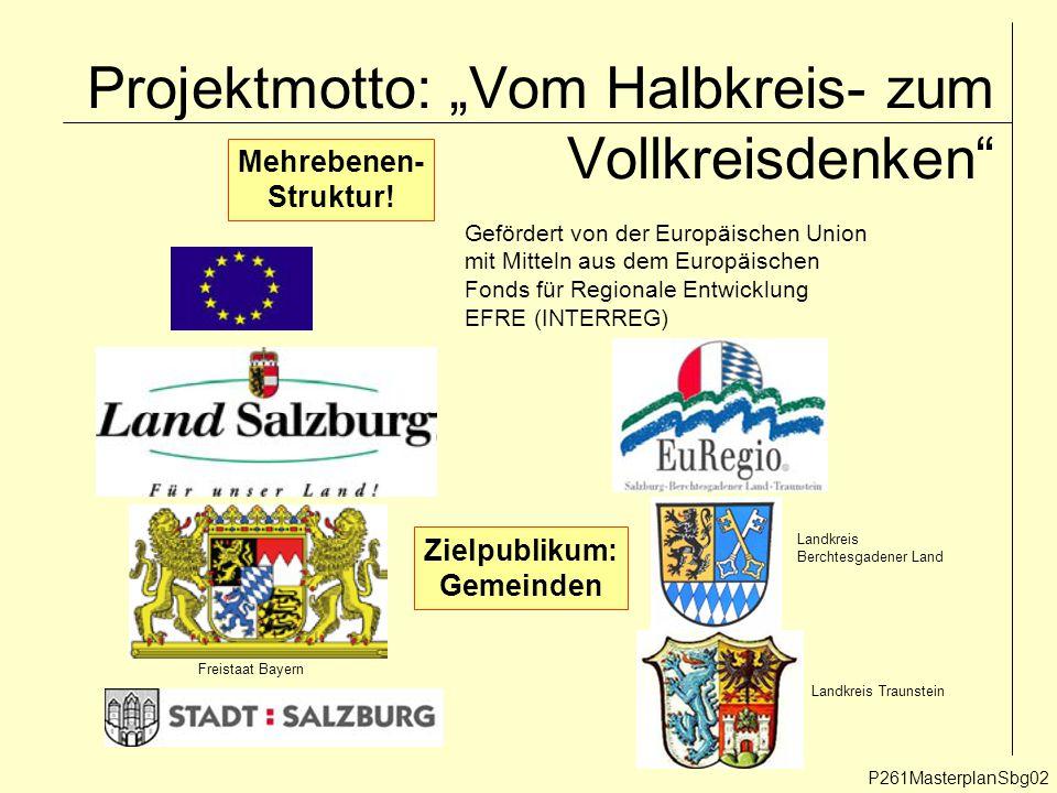 Grenzüberschreitende Programmregionen: das Beispiel Basel Bezugsgebiet: Der engere Perimeter umfasst den städtisch geprägten Raum der Kernstadt Basel in den drei Ländern (53 Gemeinden, 600.000 E), der äußere Perimeter wird als 'Wirtschaftsraum TAB' definiert (134 Gemeinden, 750.000 E).