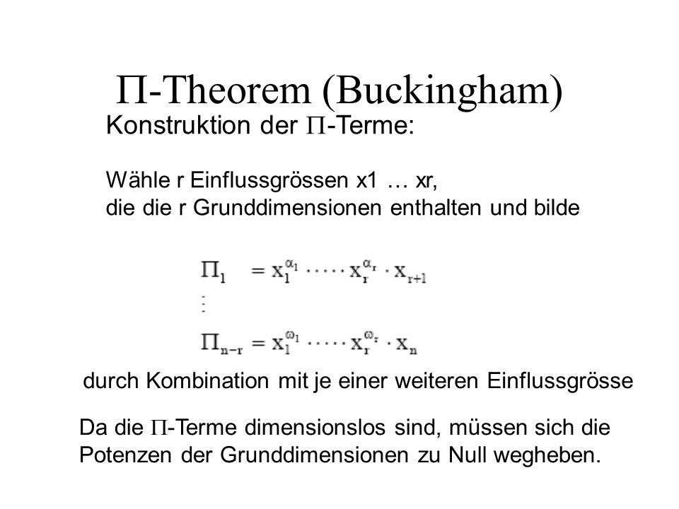  -Theorem (Buckingham) Konstruktion der  -Terme: Wähle r Einflussgrössen x1 … xr, die die r Grunddimensionen enthalten und bilde Da die  -Terme dimensionslos sind, müssen sich die Potenzen der Grunddimensionen zu Null wegheben.