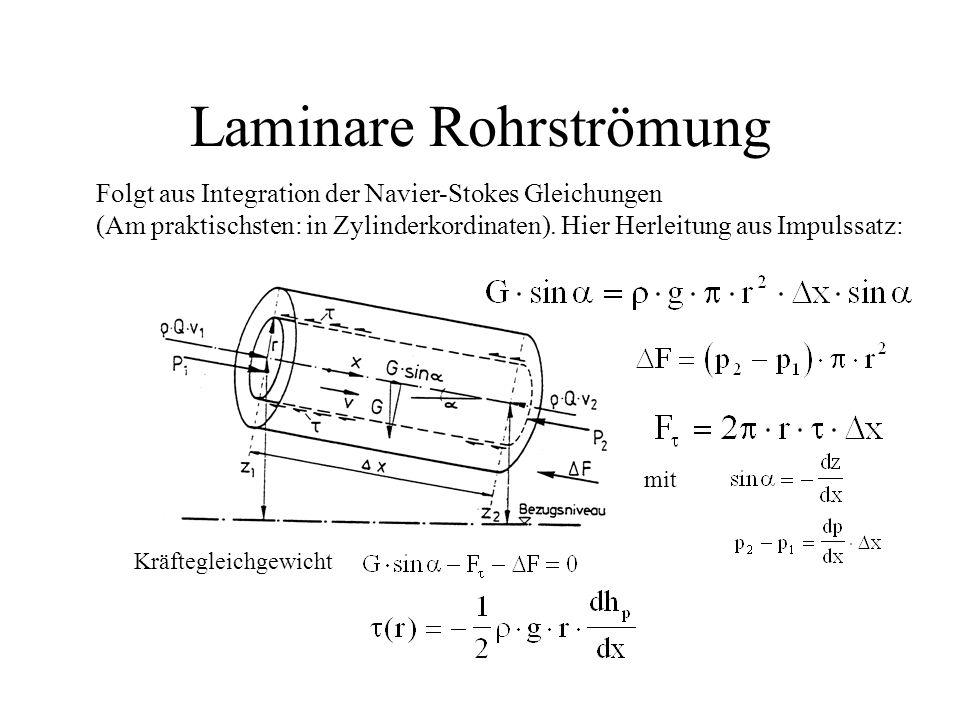 Laminare Rohrströmung Folgt aus Integration der Navier-Stokes Gleichungen (Am praktischsten: in Zylinderkordinaten).