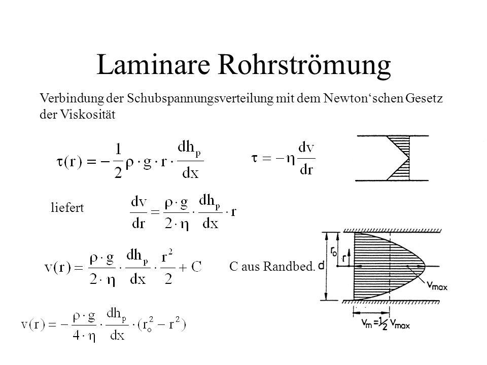 Laminare Rohrströmung Verbindung der Schubspannungsverteilung mit dem Newton'schen Gesetz der Viskosität liefert C aus Randbed.