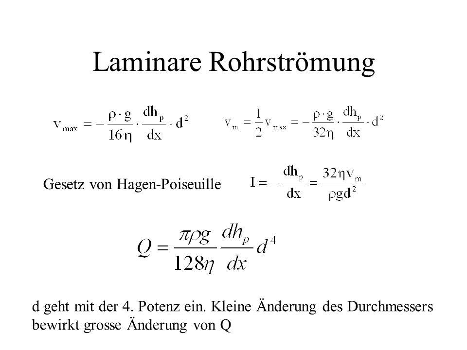 Laminare Rohrströmung Gesetz von Hagen-Poiseuille d geht mit der 4.
