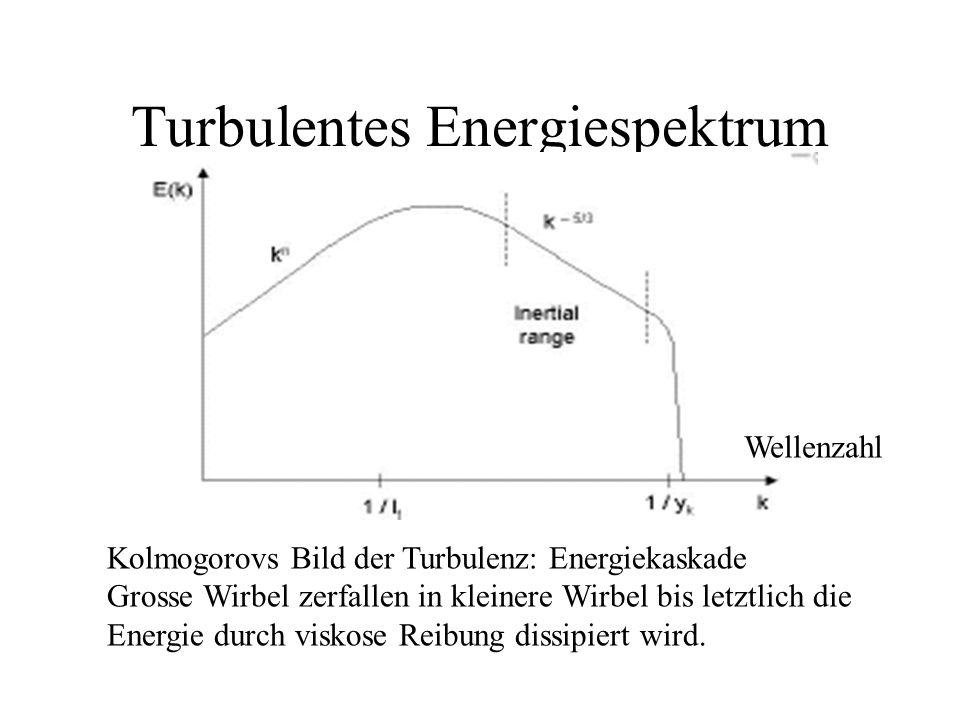 Turbulentes Energiespektrum Wellenzahl Kolmogorovs Bild der Turbulenz: Energiekaskade Grosse Wirbel zerfallen in kleinere Wirbel bis letztlich die Energie durch viskose Reibung dissipiert wird.