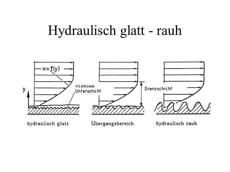 Hydraulisch glatt - rauh
